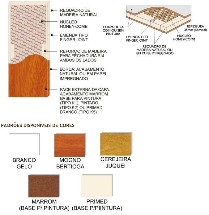 Produtos Da Placo Center Bh Portas De Drywall